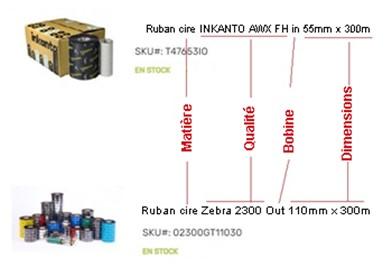 description référence ribon
